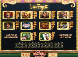 Roulette slot machine online