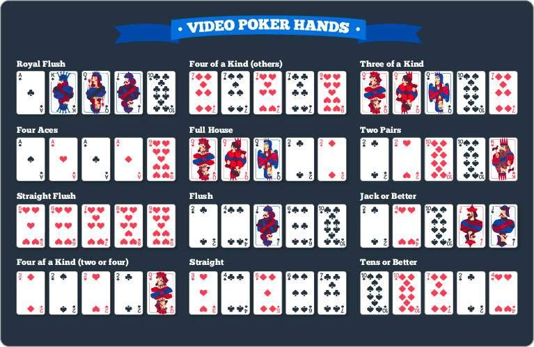 video-poker-hands
